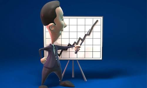 市场分析主管/助理